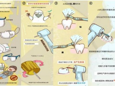 受疫情影响很多口腔停诊了,急症怎么办?