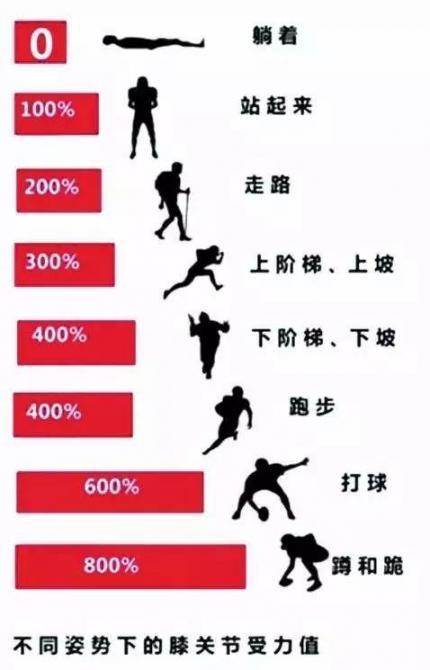 跳广场舞!老年人每周跳舞,将跌倒的风险降低37%  湖北应急响应降低 跳广场舞的衣服 适合老年人的保健品 北京朝阳区疫情高风险地区 老人骑车跌倒无人扶 洋娃娃和小熊跳舞儿歌视频 撒切尔夫人跌倒 别和陌生人跳舞剧情介绍 与声音跳舞 未成年人刑责年龄应该降低吗 第5张