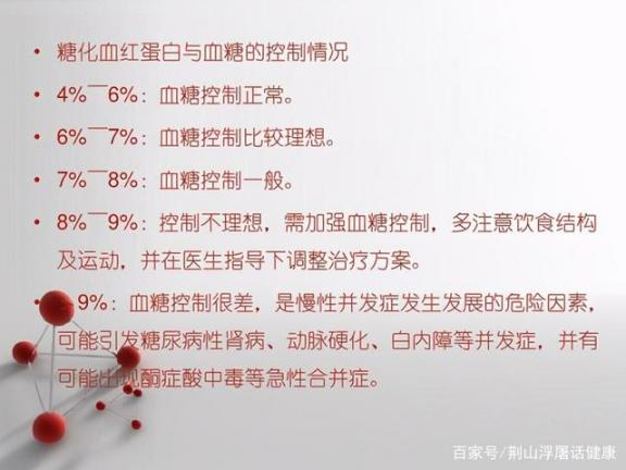 糖化血红蛋白和血糖控制金指数的正常值是多少?是否可以代替日常血糖测量。  3个月宝宝拉稀 入境进京人员4种情况必做核酸检测 胎心率正常值 财务情况说明书范文 在线密度测量 道琼斯指数来自 糖友网 孕前3个月注意事项 肝功能八项正常值 缘分指数测试 第4张