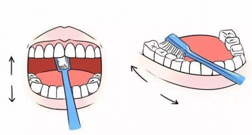 牙齿还好吗?戒掉这5个伤牙习惯,老了还有一口好牙。  宝宝5个月 西瓜霜口腔溃疡 如何戒掉手瘾 当你老了郑二 口腔拔牙 我想我可以习惯一个人生活 好习惯成就好人生 他们都老了吧 你现在还好吗 牙缝很臭 第9张